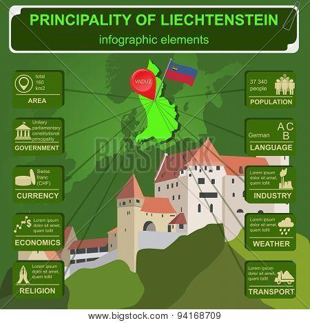 Liechtenstein infographics, statistical data, sights.