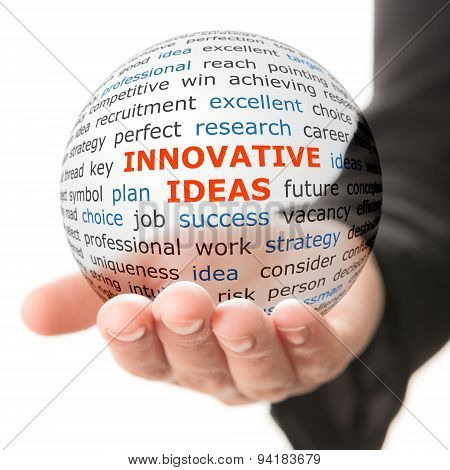 Concept of innovative ideas in business