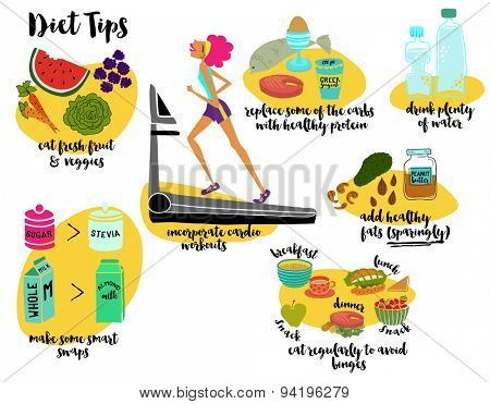 Diet Tips - Illustrated diet tips, recommending cardio workouts, fresh fruit and veggies, regular meals, healthy protein and fats, lots of water and replacing sugar. Hand drawn, cartoon style vector