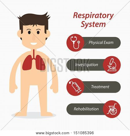 Respiratory system and medical line icon .