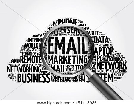 Email Marketing Word Cloud