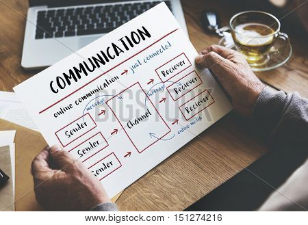 Internet Connection Online Communication Message Concept