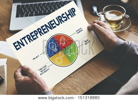 Entrepreneurship Tycoon Small Business Enterprise Concept