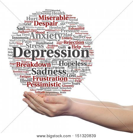 Concept or conceptual depression or mental emotional disorder abstract word cloud held in hands isolated on background