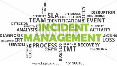 A word cloud of incident management related items