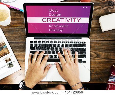 Creativity Research Plan Analyze Concept