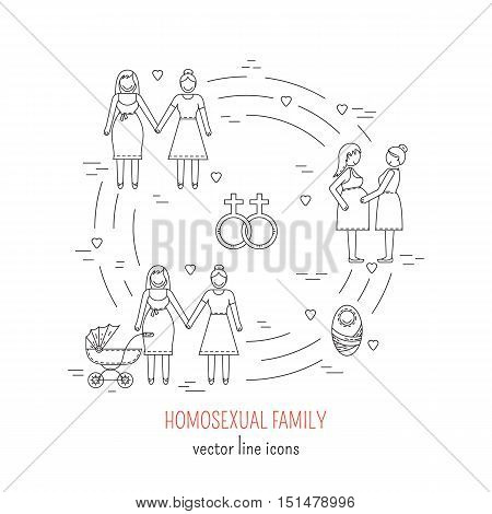 Nontraditional family line icons composition lesbian homosexual couples. Vector illustration.