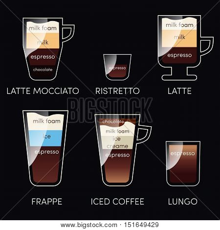 Set of coffee menu infographic with a different cups. Drinks in vintage style on blackboard for coffee map. Lettering with cup for cafe menu. Vector illustration EPS10