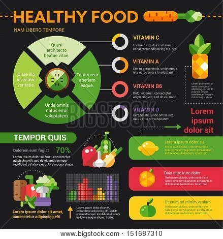 Healthy Food - info poster, brochure cover template layout with flat design icons, other infographic elements and filler text