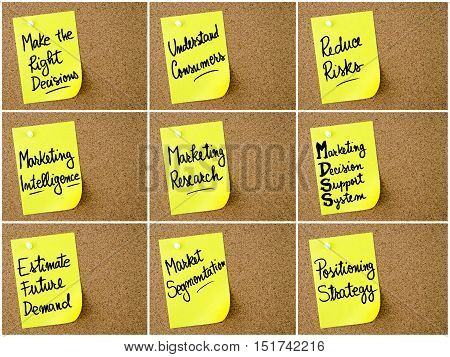 Photo Collage Of Business And Marketing Notes Written On Yellow Paper Post-it
