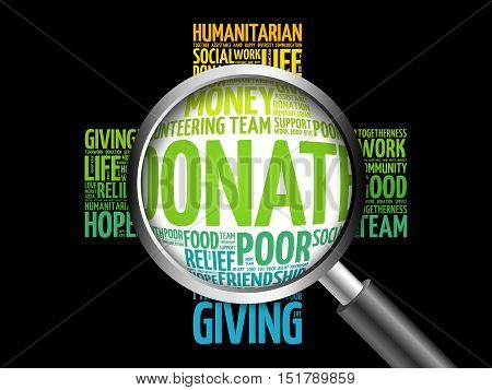 Donate Word Cloud With Magnifying Glass