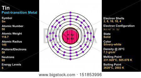 Vector - Tin Atom