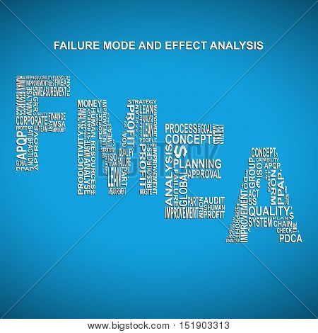 Failure mode and effect analysis diagonal typography background. Blue background with main title FMEA filled by other words related with failure mode and effect analysis method