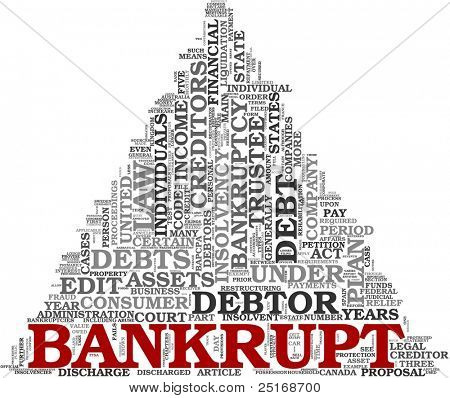 Bankrupt concept in word tag cloud on white background