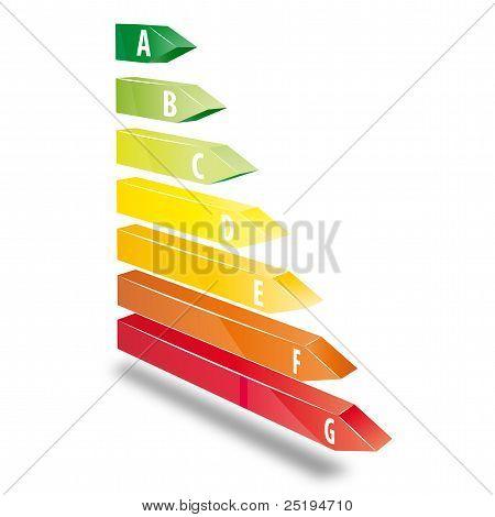 energy efficiency bars