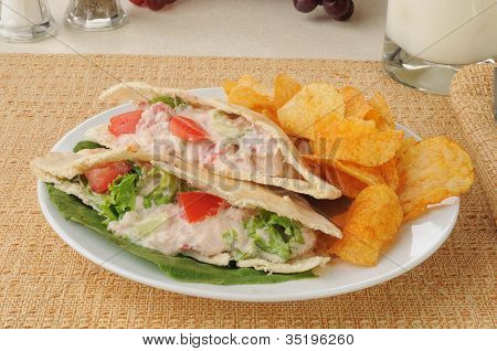 Tuna Sandwich On Pita Bread