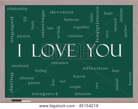 I Love You Word Cloud Concept On A Blackboard