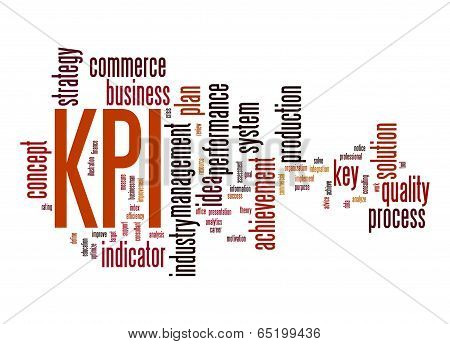 Kpi Word Cloud
