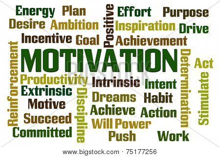 Motivation word cloud on white background