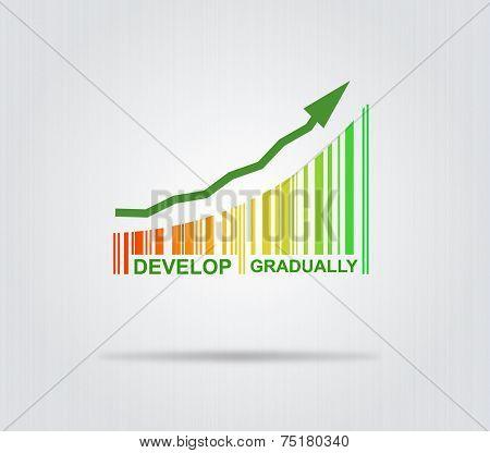 Develop Gradually