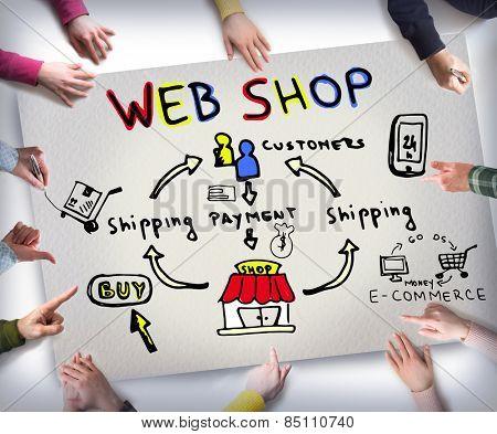 Web Shop, E commerce