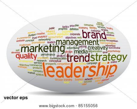 Vector concept or conceptual 3D oval or ellipse abstract word cloud on white background, metaphor for business, trend, media, focus, market, value, product, advertising, customer, corporate wordcloud