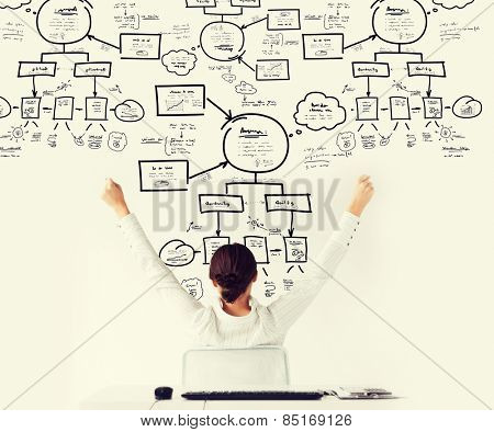 business, office, winning, achievement and education concept - woman from the back with raised hands