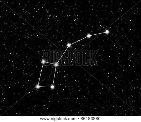 constellation little Dipper against the starry sky