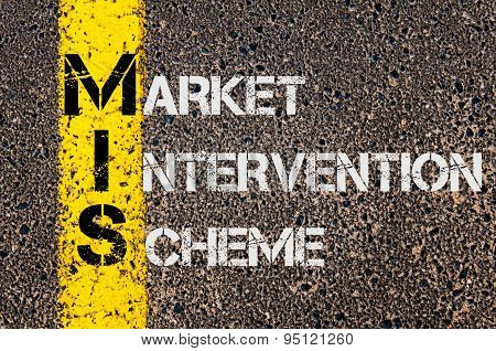 Business Acronym Mis As Market Intervention Scheme