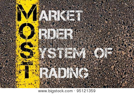 Business Acronym Most As Market Order System Of Trading