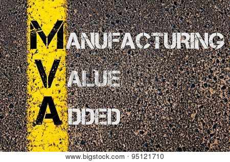 Business Acronym Mva As Manufacturing Value Added