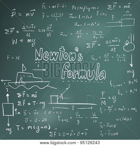 Newton Law Theory And Physics Mathematical Formula Equation, Doodle Handwriting Icon In Blackboard B