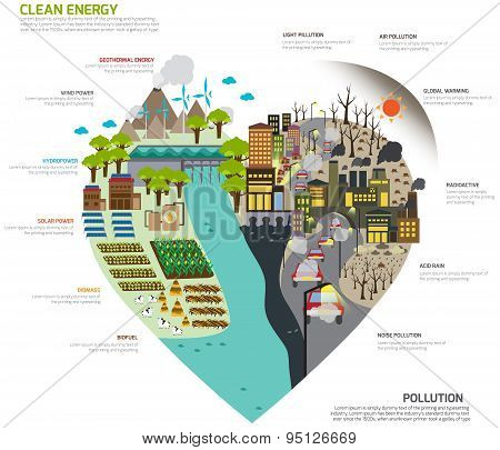 The World Of Seperate Green Clean Energy And Pollution Infographic Template Design Map In Heart Shap