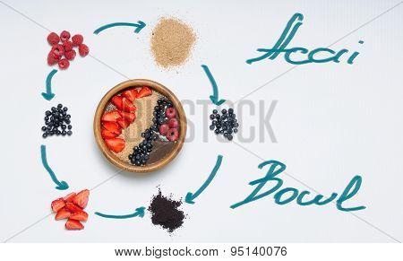 Healthy Food Set Of Acai Bowl