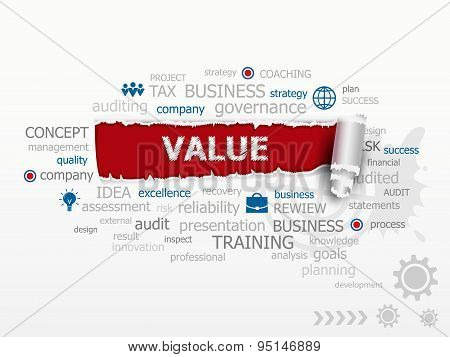 Value Concept Word Cloud.