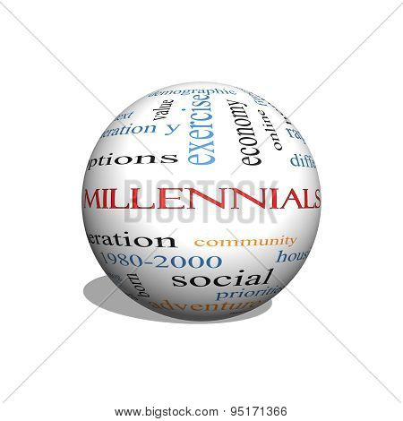 Millennials 3D Sphere Word Cloud Concept