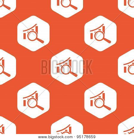 Orange hexagon graphic examination pattern