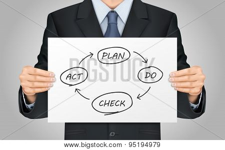 Businessman Holding Business Process Pdca