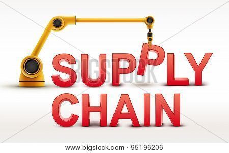 Industrial Robotic Arm Building Supply Chain Word