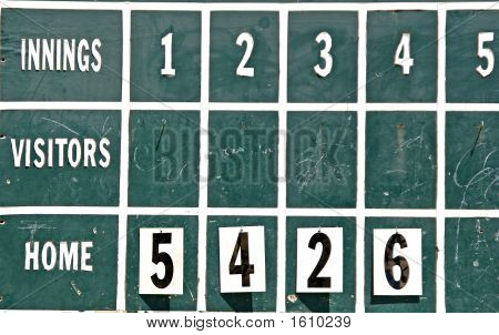 Old Fashioned Score Board