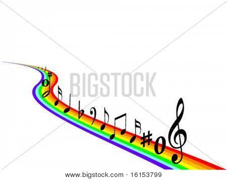 Music elements