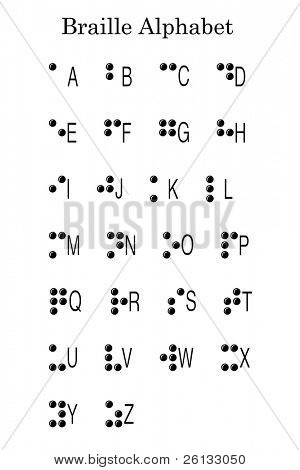 Letters of the Braille alphabet