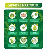 Medical Marihuana Vector Illustration. Benefits Symbols Collection Set. Examples Of Cancer, Chornn D poster