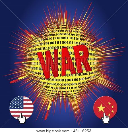 Cyberwar USA China