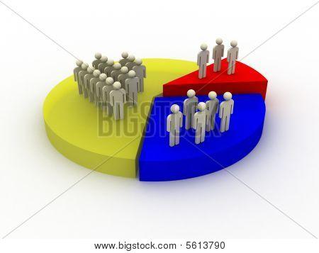 Demography Chart