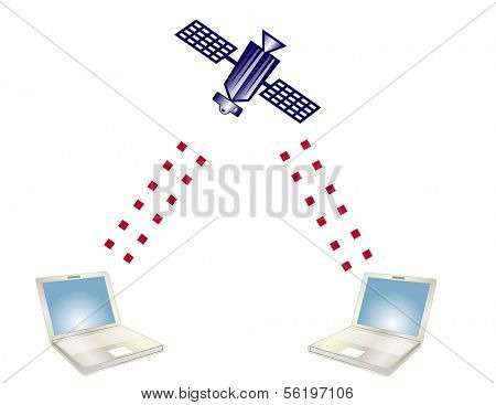 Two notebook computer connected via satellite