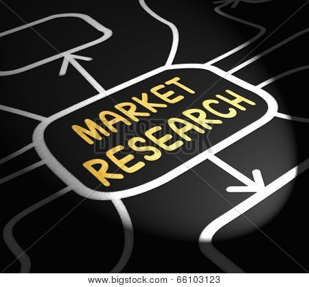 Market Research Arrows Shows Inquiring About Consumers Opinions