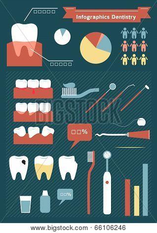 Dental Health Infographics