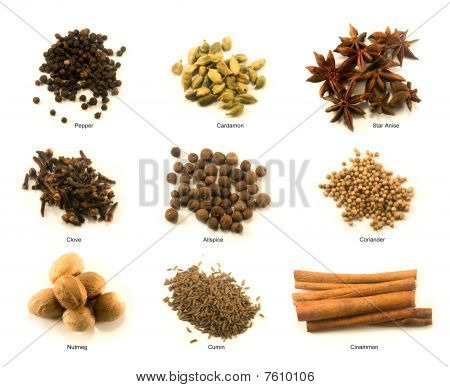 Spice Chart