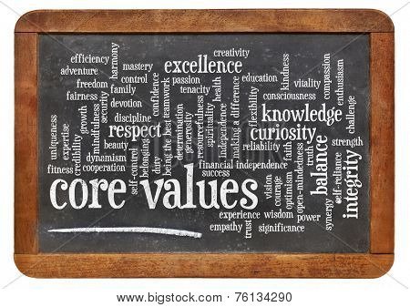 core values word cloud on a vintage slate blackboard